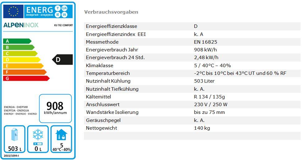 Nordcap Edelstahl-Kühlschränke für die Gastronomie