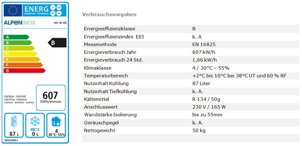 Nordcap Edelstahl Kuhlschranke Fur Die Gastronomie